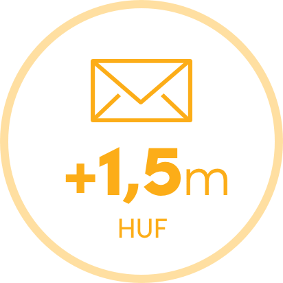A kívánságlista értesítő levél 1,5m forint plusz bevételt eredményezett